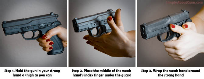 Concealed Carry License Grip
